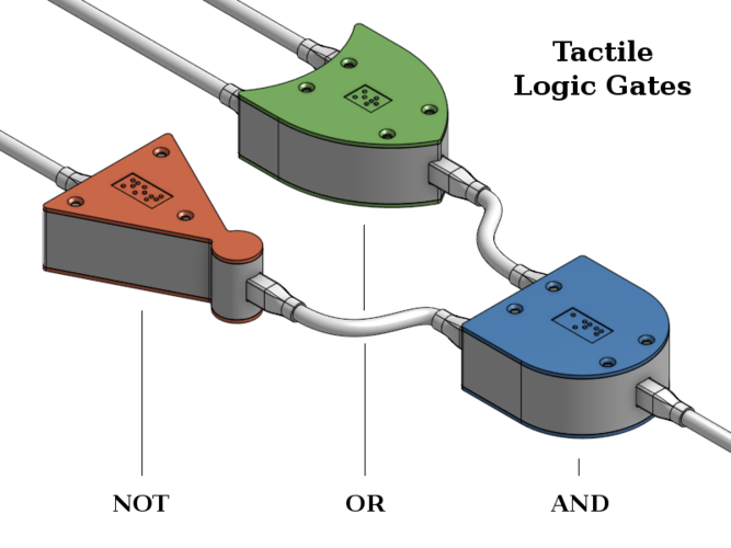 Tactile Logic Gates 3D Print 145446
