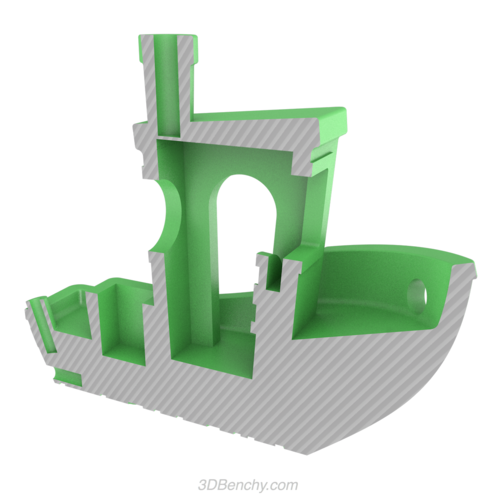 #3DBenchy - The jolly 3D printing torture-test 3D Print 18133