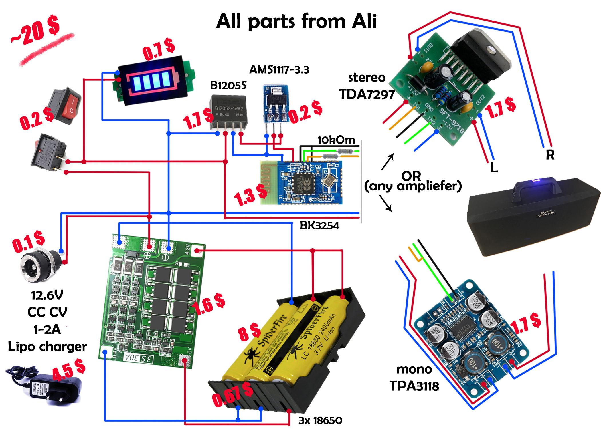 3d Printed Set For Diy Portable Bluetooth Speaker By Mozgoklui Pinshape