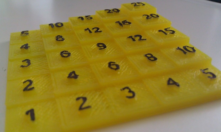 multiplication table 5x5 3D Print 23964