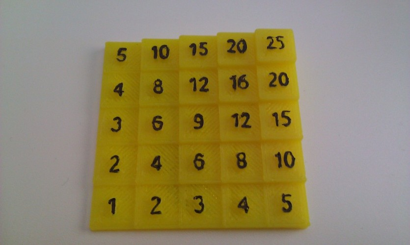 multiplication table 5x5 3D Print 23965