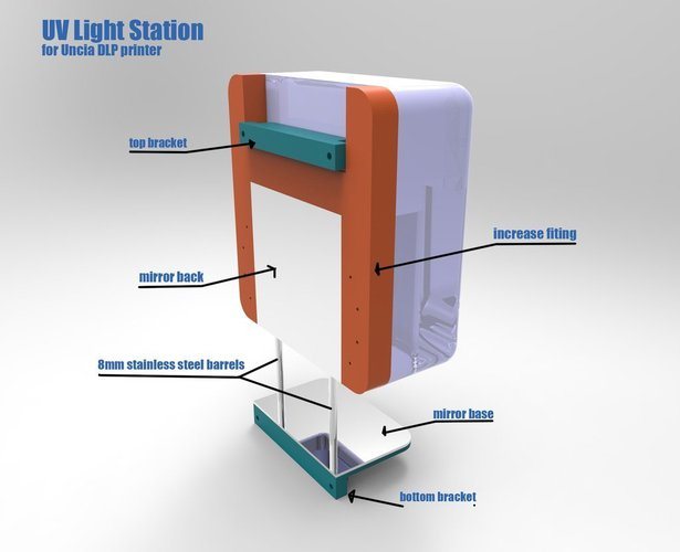 UV Station for Uncia 3D printer. 3D Print 41298
