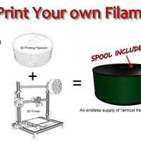 Small Print your own filament!  (Humorous) 3D Printing 72646
