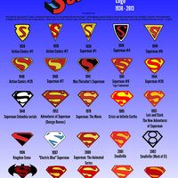 Small All of  Superman's logos 3D Printing 72894