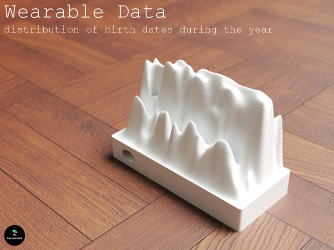 Wearable Data – distribution of birth dates during the year 3D Print 76404