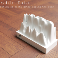 Small Wearable Data – distribution of birth dates during the year 3D Printing 76404