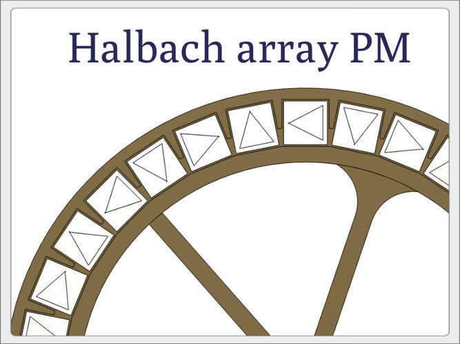 Radial low-RPM Halbach array PM Generator with serpentine coils. 3D Print 93573