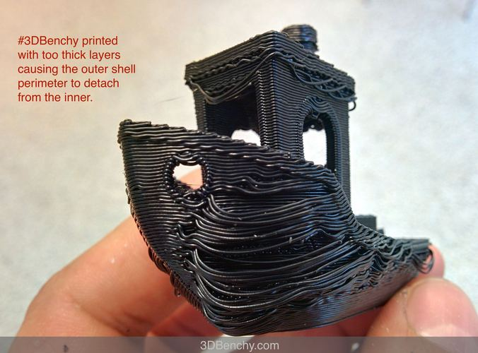 #3DBenchy - The jolly 3D printing torture-test 3D Print 1191