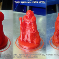 Small Fantasy Adventuring Party (18mm scale) 3D Printing 18024